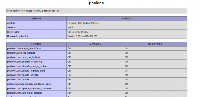 Cpanel-phalcon-enable-3.png